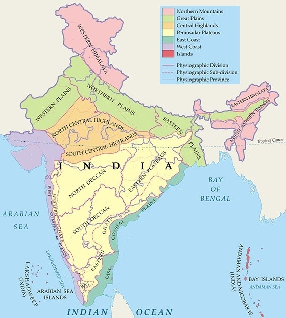 Indian Physiography
