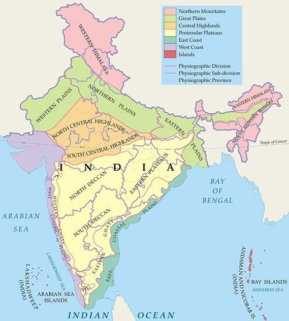 Indian Physiography Himalayas