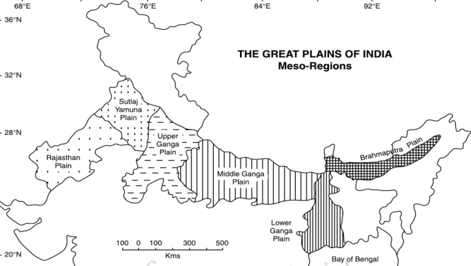 Indo-Gangetic Plain (Northern Plains) - Study Free India
