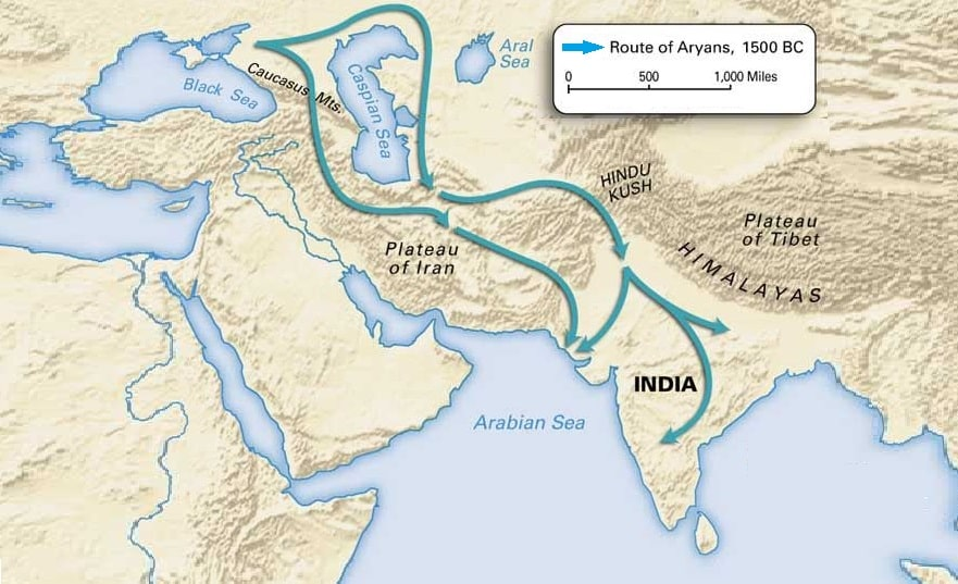 Origin of Aryans